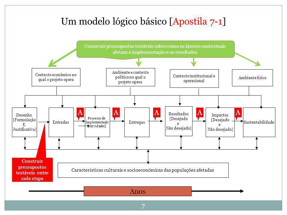 Um modelo lógico básico [Apostila 7-1]
